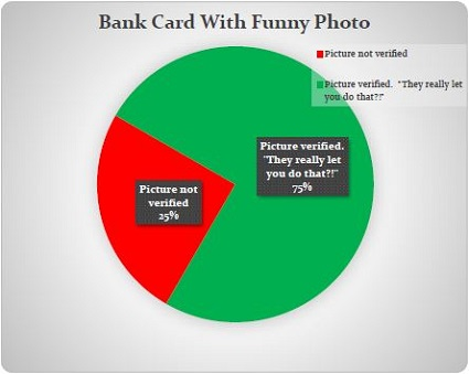 bank_card_funny_photo_01