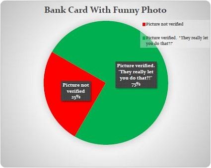 bank_card_funny_photo_01