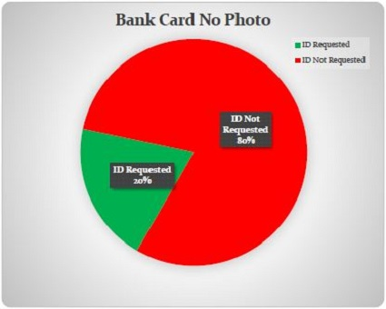 bank_card_no_photo_01