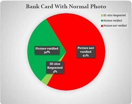 bank_card_normal_photo_01