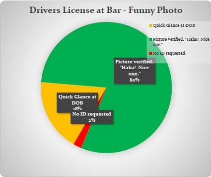 drivers_license_bar_funny_photo_01