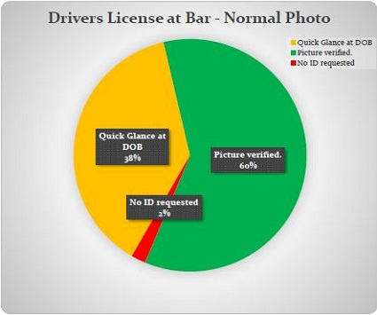 drivers_license_bar_normal_photo_01