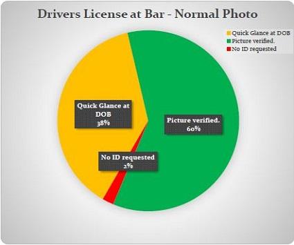 drivers_license_bar_normal_photo_01