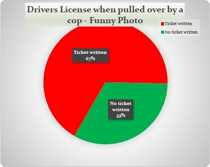 drivers_license_cop_funny_photo_01