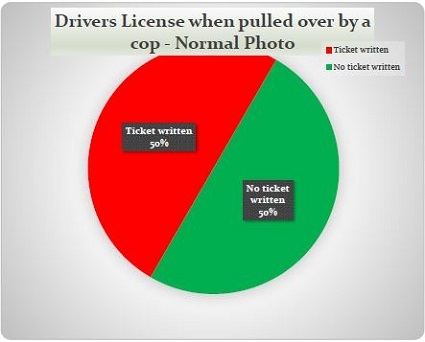 drivers_license_cop_normal_photo_01